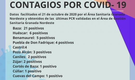 Coronavirus: 3 nuevos positivos que añadir a los casos activos